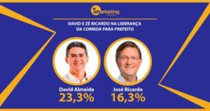 David Almeida e Zé Ricardo na liderança da corrida para prefeito de Manaus.