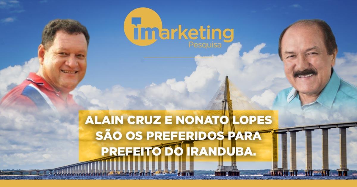 Dos cinco nomes na pesquisa da iMarketing, o líder é Alain Cruz, com 31,7%. Nonato Lopes vem em segundo lugar, com 28,0%.
