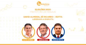 Na sexta pesquisa para prefeito de Manaus 2020, David Almeida se mantém na liderança. Zé Ricardo e Marcos Rotta disputam o segundo lugar.